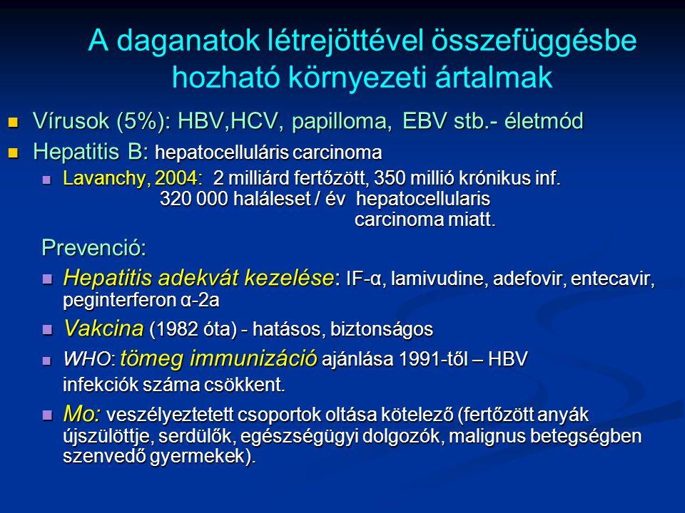 Vírusok (5%): HBV,HCV, papilloma, EBV stb.- életmód Vírusok (5%): HBV,HCV, papilloma, EBV stb.- életmód Hepatitis B: hepatocelluláris carcinoma Hepati