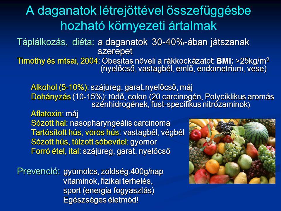 Táplálkozás, diéta: a daganatok 30-40%-ában játszanak szerepet Timothy és mtsai, 2004: Obesitas növeli a rákkockázatot: BMI: >25kg/m 2 (nyelőcső, vast