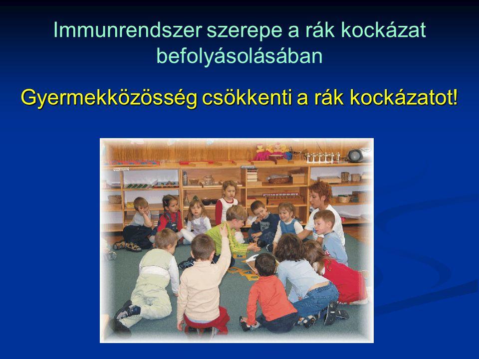 Gyermekközösség csökkenti a rák kockázatot! Gyermekközösség csökkenti a rák kockázatot! Immunrendszer szerepe a rák kockázat befolyásolásában