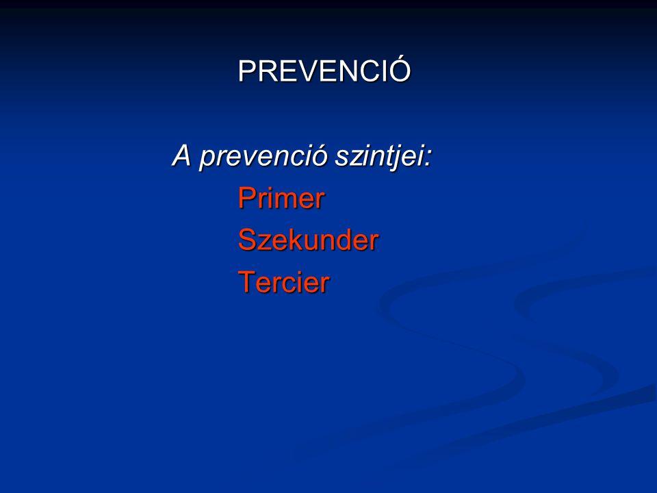 PRIMER PREVENCIÓ Definíció: A betegség elkerülésére irányuló intézkedések összessége Definíció: A betegség elkerülésére irányuló intézkedések összessége Feltétele: az okok és a pathomechanizmus ismerete Feltétele: az okok és a pathomechanizmus ismerete A preventív intézkedések bevezetésének kritériumai: A preventív intézkedések bevezetésének kritériumai: Gyakori Gyakori Súlyos (gyógyíthatatlan, vagy gyógyítható) Súlyos (gyógyíthatatlan, vagy gyógyítható) Van mód az okok eliminálására Van mód az okok eliminálására Előnyös: Előnyös: a kapó (pl.