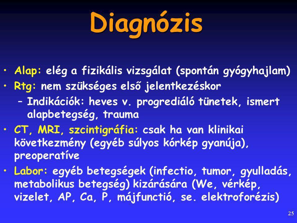 25Diagnózis Alap: elég a fizikális vizsgálat (spontán gyógyhajlam) Rtg: nem szükséges első jelentkezéskor –Indikációk: heves v.