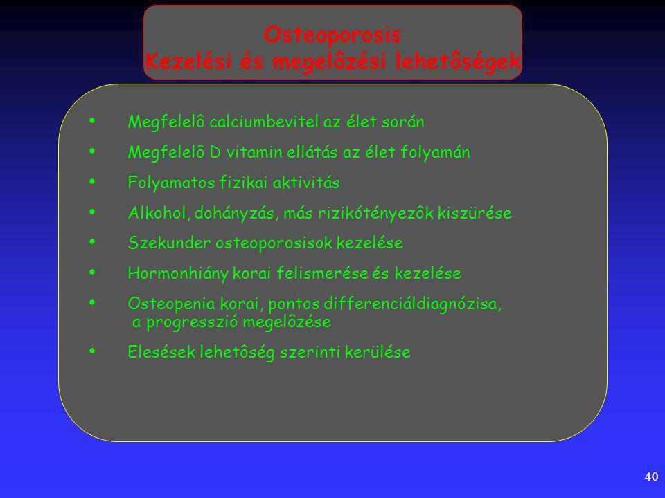 40 Osteoporosis Kezelési és megelôzési lehetôségek Megfelelô calciumbevitel az élet során Megfelelô D vitamin ellátás az élet folyamán Folyamatos fizikai aktivitás Alkohol, dohányzás, más rizikótényezôk kiszürése Szekunder osteoporosisok kezelése Hormonhiány korai felismerése és kezelése Osteopenia korai, pontos differenciáldiagnózisa, a progresszió megelôzése Elesések lehetôség szerinti kerülése
