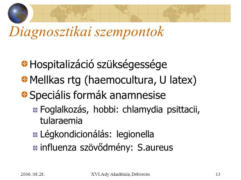 2006. 08.28.XVI.Ady Akadémia, Debrecen13 Diagnosztikai szempontok Hospitalizáció szükségessége Mellkas rtg (haemocultura, U latex) Speciális formák an