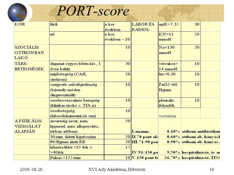 2006. 08.28.XVI.Ady Akadémia, Debrecen19 PORT-score