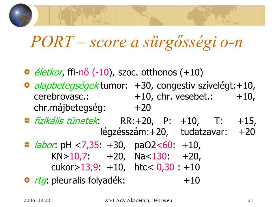 2006. 08.28.XVI.Ady Akadémia, Debrecen21 PORT – score a sürgősségi o-n életkor, ffi-nő (-10), szoc. otthonos (+10) alapbetegségek tumor: +30, congesti