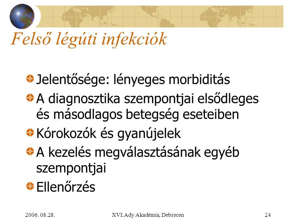 2006. 08.28.XVI.Ady Akadémia, Debrecen24 Felső légúti infekciók Jelentősége: lényeges morbiditás A diagnosztika szempontjai elsődleges és másodlagos b