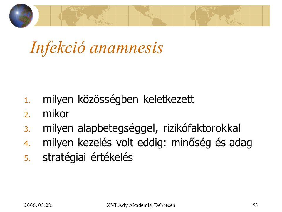 2006. 08.28.XVI.Ady Akadémia, Debrecen53 Infekció anamnesis 1. milyen közösségben keletkezett 2. mikor 3. milyen alapbetegséggel, rizikófaktorokkal 4.