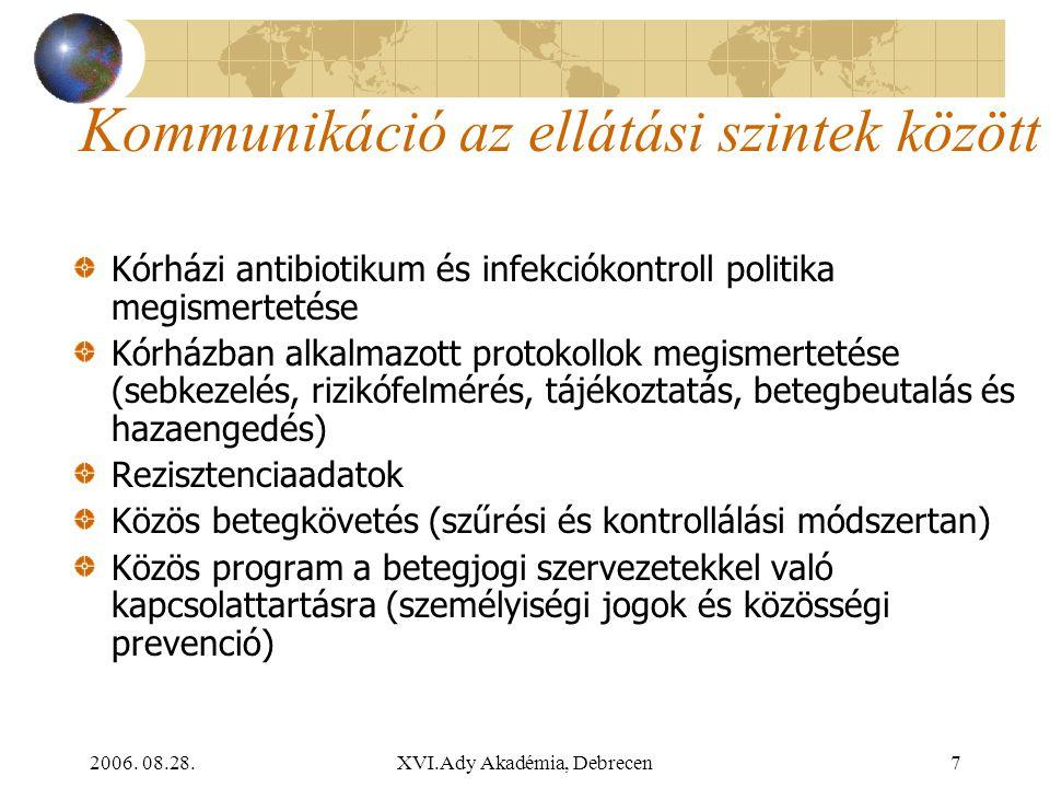 2006. 08.28.XVI.Ady Akadémia, Debrecen7 K ommunikáció az ellátási szintek között Kórházi antibiotikum és infekciókontroll politika megismertetése Kórh
