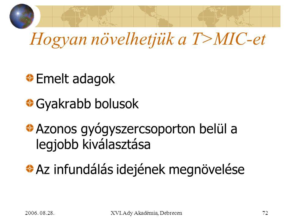 2006. 08.28.XVI.Ady Akadémia, Debrecen72 Hogyan növelhetjük a T>MIC-et Emelt adagok Gyakrabb bolusok Azonos gyógyszercsoporton belül a legjobb kiválas