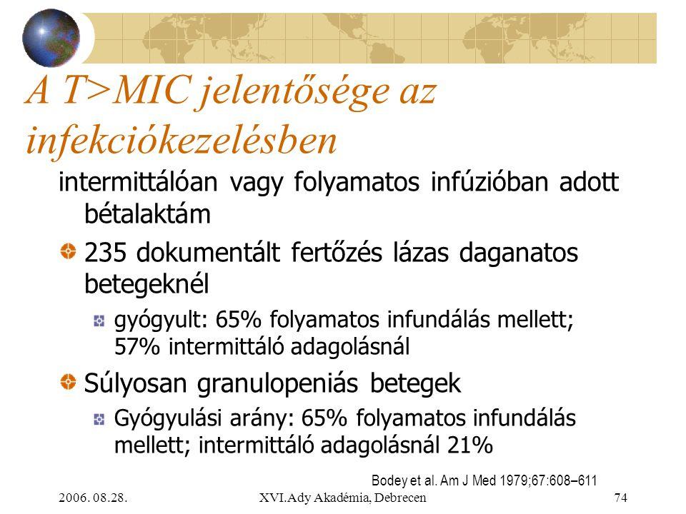 2006. 08.28.XVI.Ady Akadémia, Debrecen74 A T>MIC jelentősége az infekciókezelésben intermittálóan vagy folyamatos infúzióban adott bétalaktám 235 doku