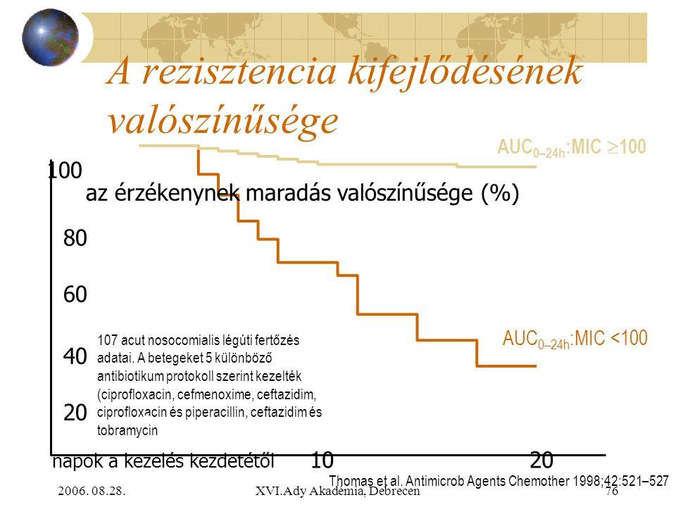 2006. 08.28.XVI.Ady Akadémia, Debrecen76 A rezisztencia kifejlődésének valószínűsége Thomas et al. Antimicrob Agents Chemother 1998;42:521–527 107 acu