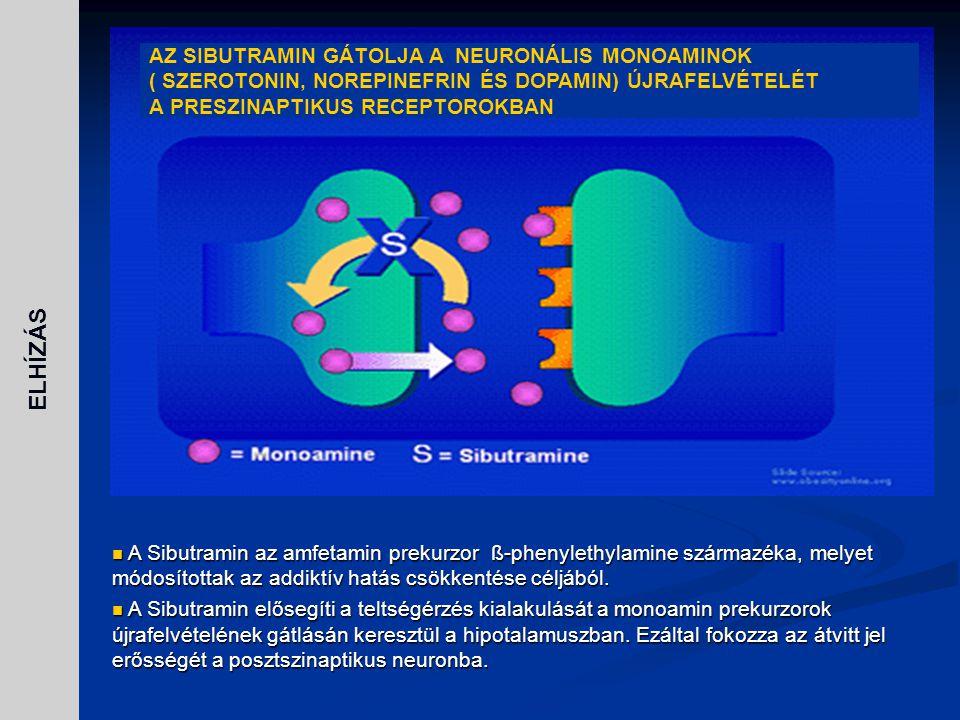 A Sibutramin az amfetamin prekurzor ß-phenylethylamine származéka, melyet módosítottak az addiktív hatás csökkentése céljából. A Sibutramin az amfetam
