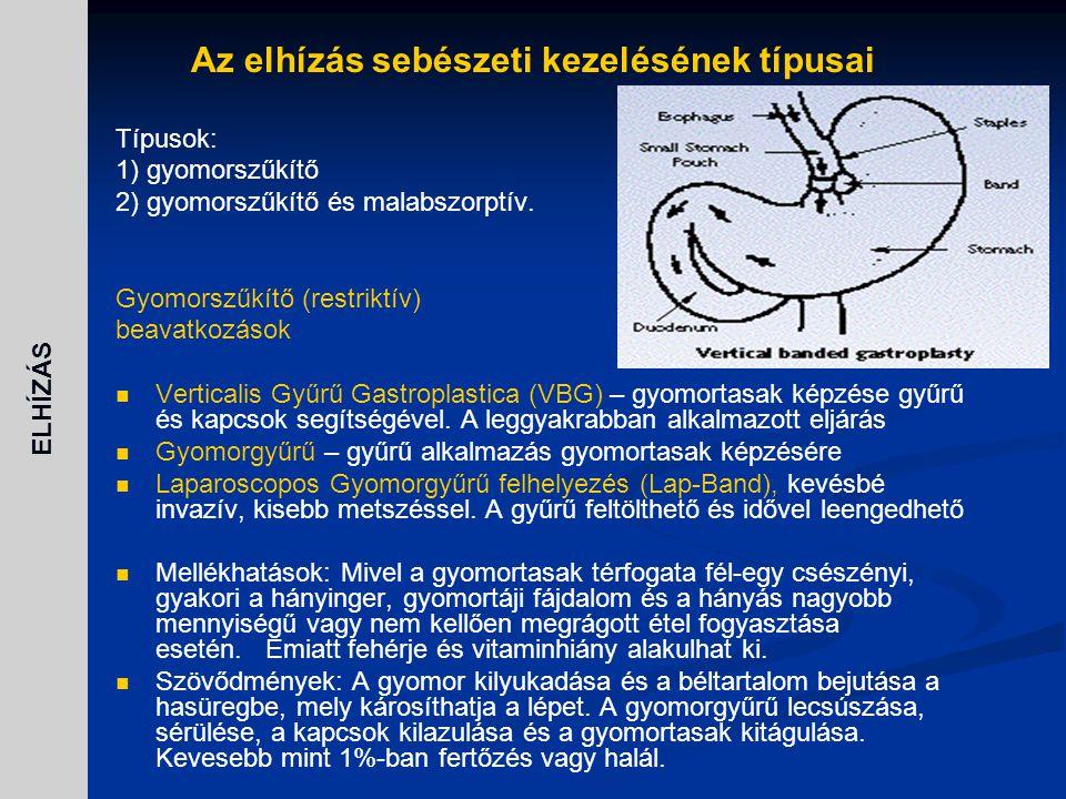 Az elhízás sebészeti kezelésének típusai Típusok: 1) gyomorszűkítő 2) gyomorszűkítő és malabszorptív. Gyomorszűkítő (restriktív) beavatkozások Vertica