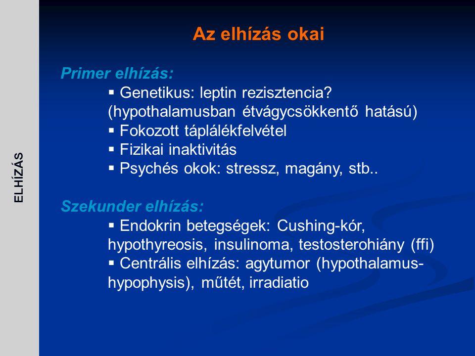 Az elhízás okai Primer elhízás:  Genetikus: leptin rezisztencia? (hypothalamusban étvágycsökkentő hatású)  Fokozott táplálékfelvétel  Fizikai inakt