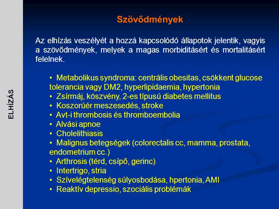 Szövődmények Az elhízás veszélyét a hozzá kapcsolódó állapotok jelentik, vagyis a szövődmények, melyek a magas morbiditásért és mortalitásért felelnek