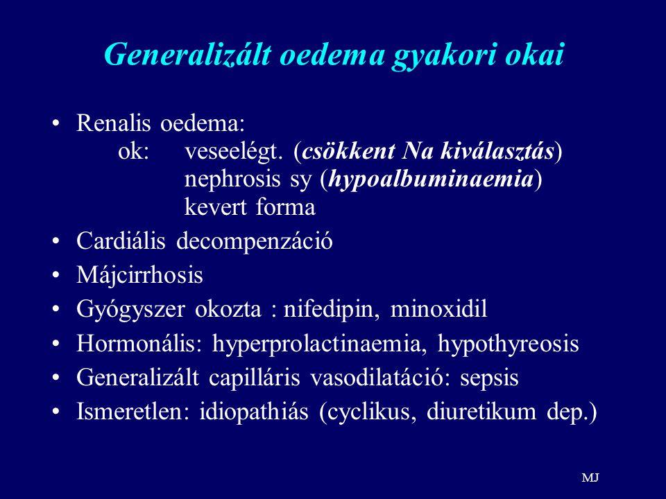 MJ Generalizált oedema gyakori okai Renalis oedema: ok:veseelégt. (csökkent Na kiválasztás) nephrosis sy (hypoalbuminaemia) kevert forma Cardiális dec