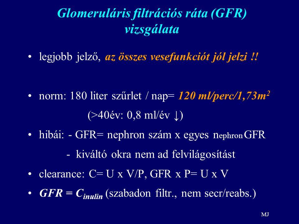 MJ Glomeruláris filtrációs ráta (GFR) vizsgálata legjobb jelző, az összes vesefunkciót jól jelzi !! norm: 180 liter szűrlet / nap= 120 ml/perc/1,73m 2