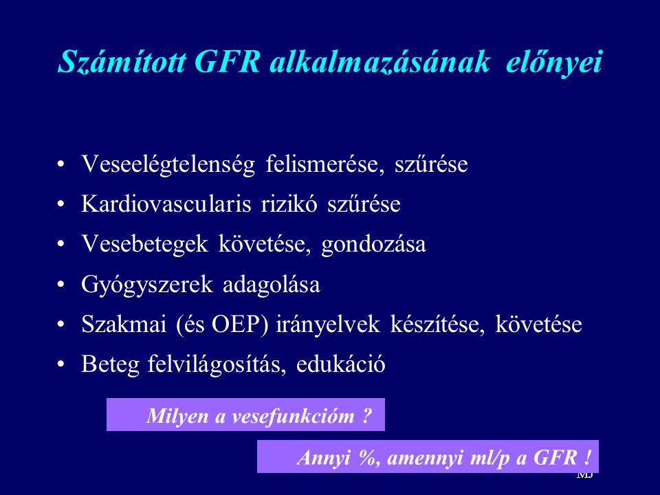 MJ Számított GFR alkalmazásának előnyei Veseelégtelenség felismerése, szűrése Kardiovascularis rizikó szűrése Vesebetegek követése, gondozása Gyógysze