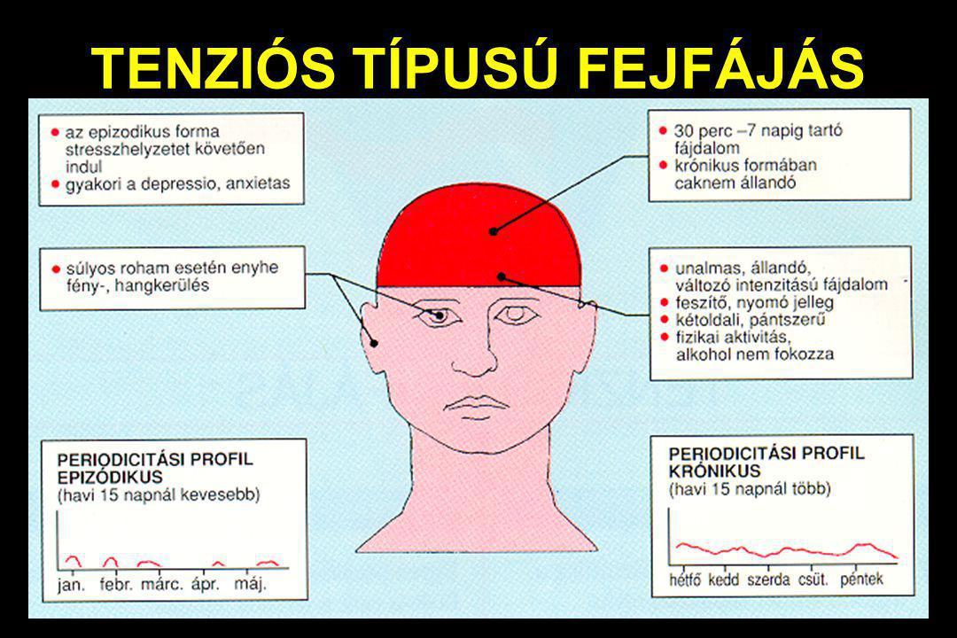 TENZIÓS TÍPUSÚ FEJFÁJÁS