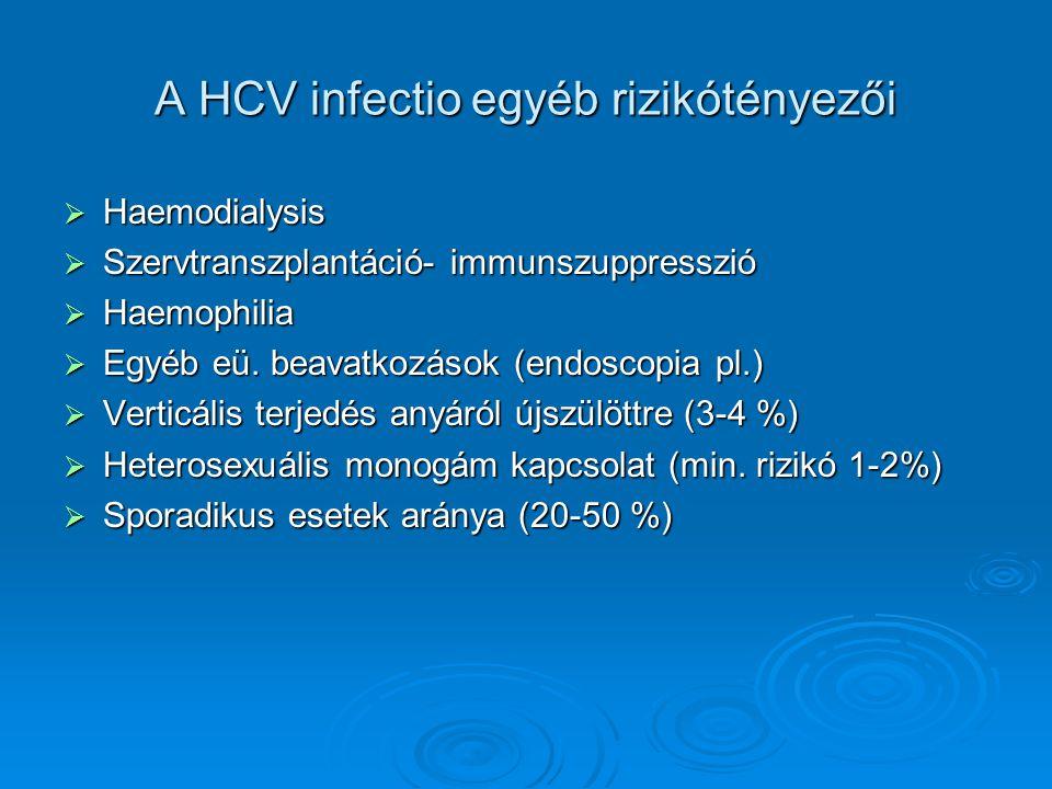 A HCV infectio egyéb rizikótényezői  Haemodialysis  Szervtranszplantáció- immunszuppresszió  Haemophilia  Egyéb eü. beavatkozások (endoscopia pl.)