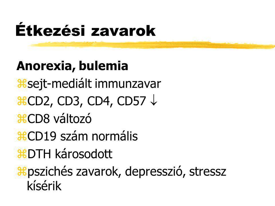 Étkezési zavarok Anorexia, bulemia zsejt-mediált immunzavar zCD2, CD3, CD4, CD57  zCD8 változó zCD19 szám normális zDTH károsodott zpszichés zavarok,