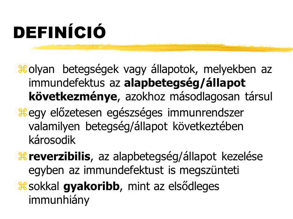 DEFINÍCIÓ zolyan betegségek vagy állapotok, melyekben az immundefektus az alapbetegség/állapot következménye, azokhoz másodlagosan társul zegy előzete