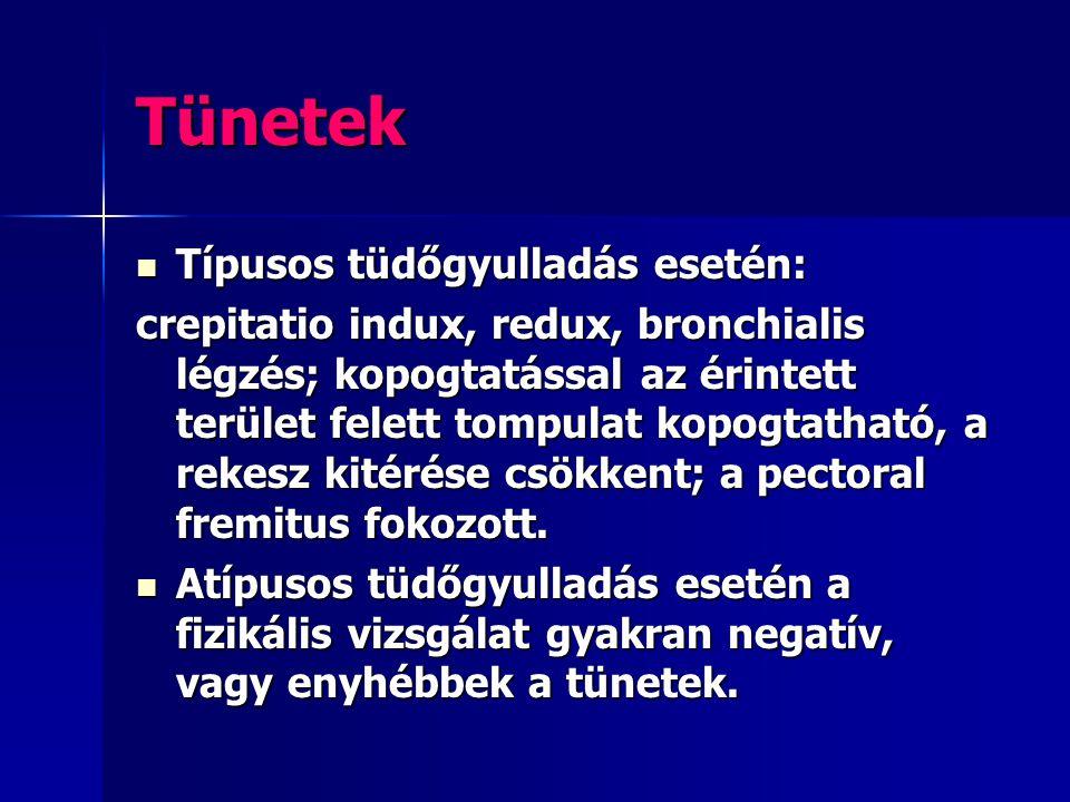 Tünetek Típusos tüdőgyulladás esetén: Típusos tüdőgyulladás esetén: crepitatio indux, redux, bronchialis légzés; kopogtatással az érintett terület fel