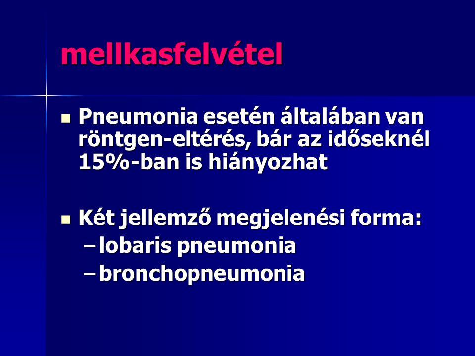 mellkasfelvétel Pneumonia esetén általában van röntgen-eltérés, bár az időseknél 15%-ban is hiányozhat Pneumonia esetén általában van röntgen-eltérés,
