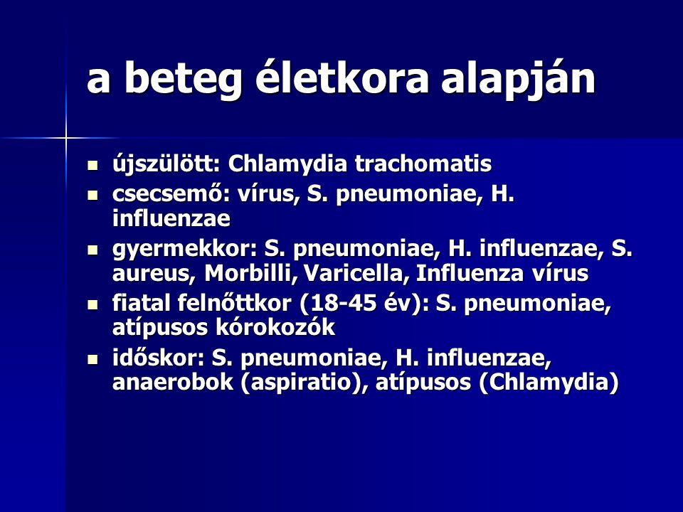 a beteg életkora alapján újszülött: Chlamydia trachomatis újszülött: Chlamydia trachomatis csecsemő: vírus, S. pneumoniae, H. influenzae csecsemő: vír