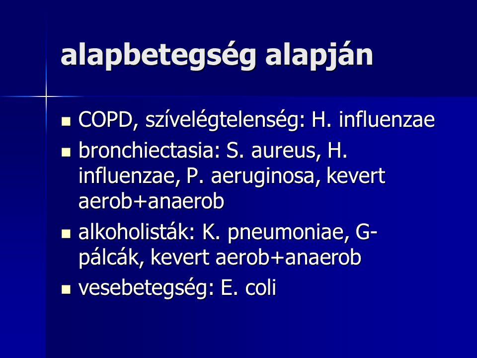 alapbetegség alapján COPD, szívelégtelenség: H. influenzae COPD, szívelégtelenség: H. influenzae bronchiectasia: S. aureus, H. influenzae, P. aerugino