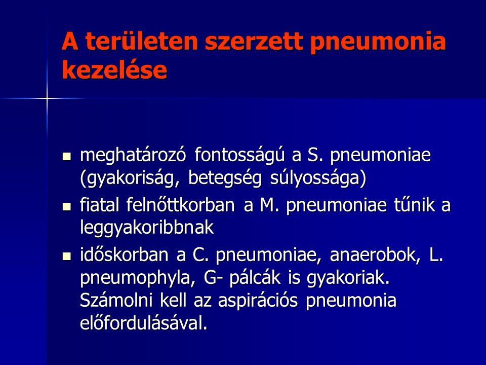 A területen szerzett pneumonia kezelése meghatározó fontosságú a S. pneumoniae (gyakoriság, betegség súlyossága) meghatározó fontosságú a S. pneumonia