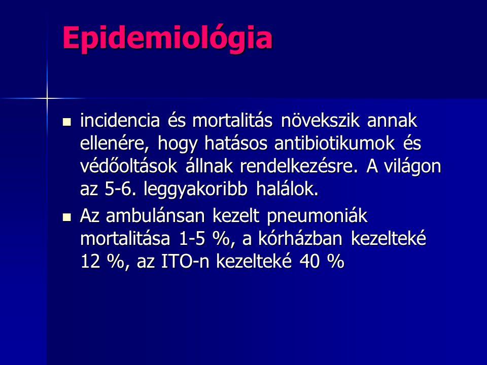 Epidemiológia incidencia és mortalitás növekszik annak ellenére, hogy hatásos antibiotikumok és védőoltások állnak rendelkezésre. A világon az 5-6. le