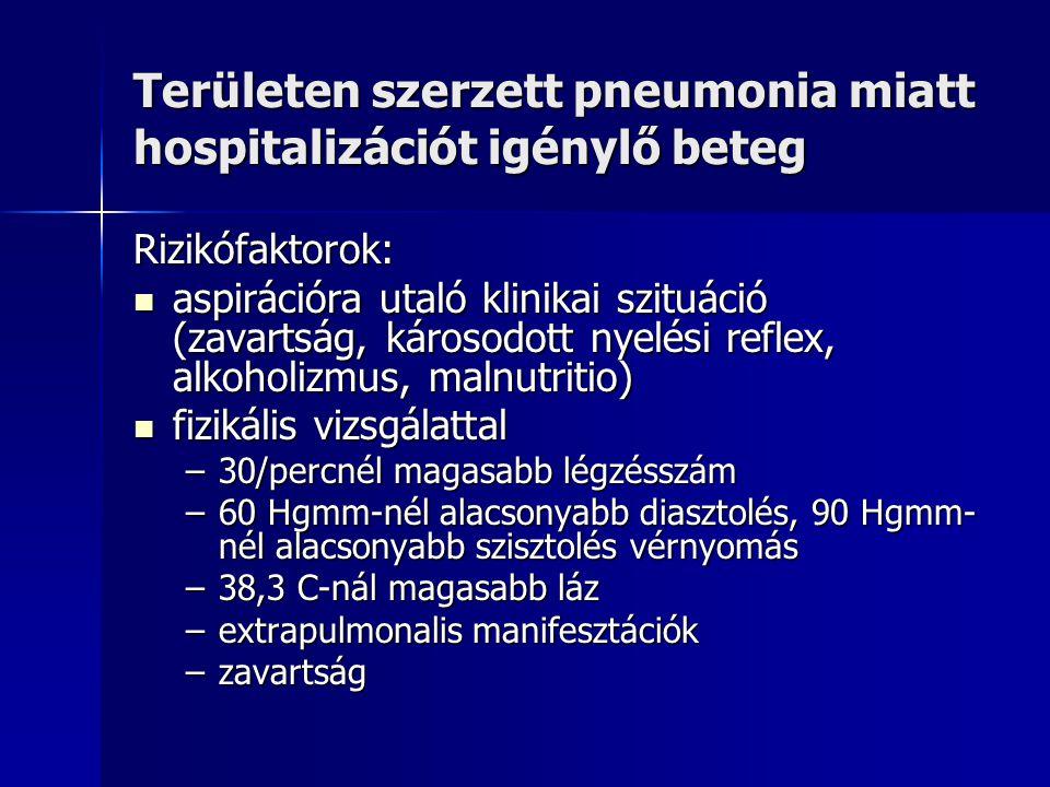 Területen szerzett pneumonia miatt hospitalizációt igénylő beteg Rizikófaktorok: aspirációra utaló klinikai szituáció (zavartság, károsodott nyelési r
