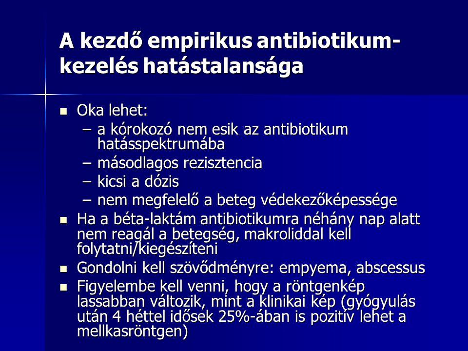 A kezdő empirikus antibiotikum- kezelés hatástalansága Oka lehet: Oka lehet: –a kórokozó nem esik az antibiotikum hatásspektrumába –másodlagos reziszt