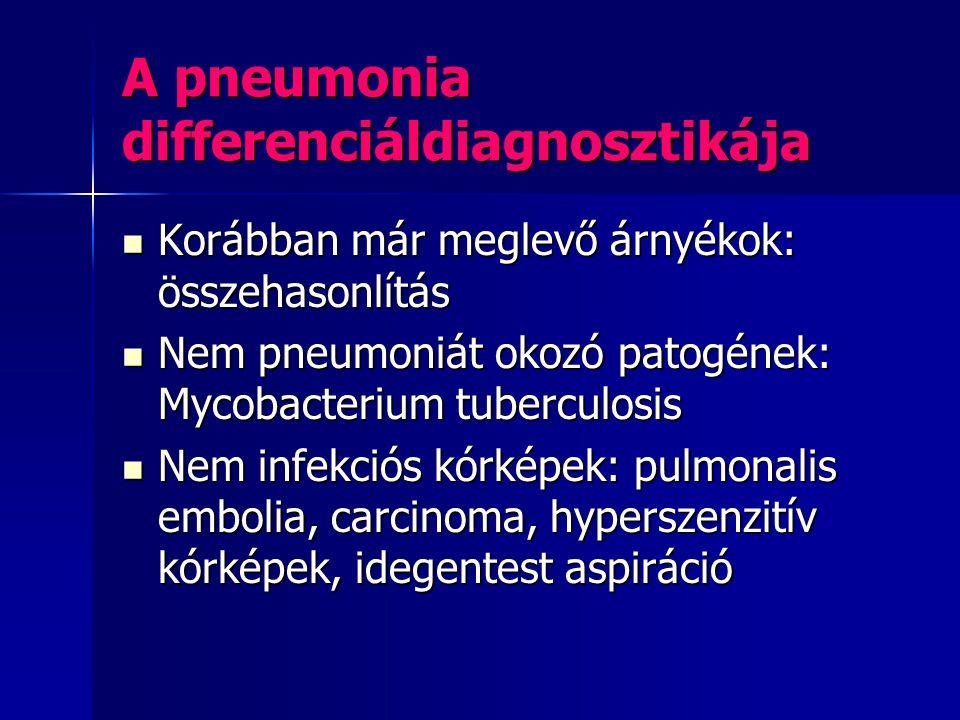 A pneumonia differenciáldiagnosztikája Korábban már meglevő árnyékok: összehasonlítás Korábban már meglevő árnyékok: összehasonlítás Nem pneumoniát ok