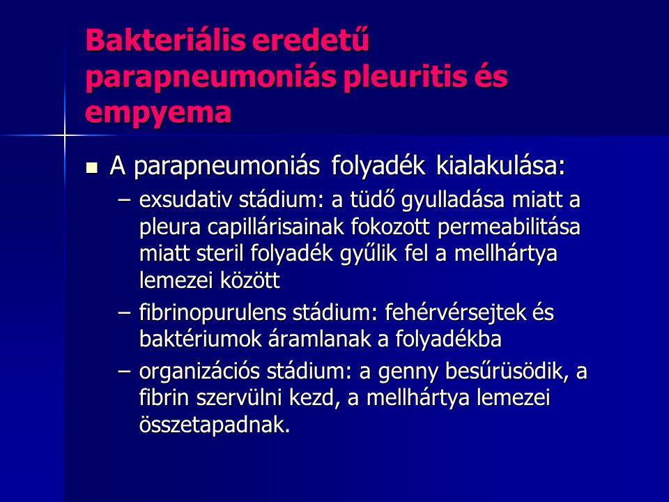Bakteriális eredetű parapneumoniás pleuritis és empyema A parapneumoniás folyadék kialakulása: A parapneumoniás folyadék kialakulása: –exsudativ stádi
