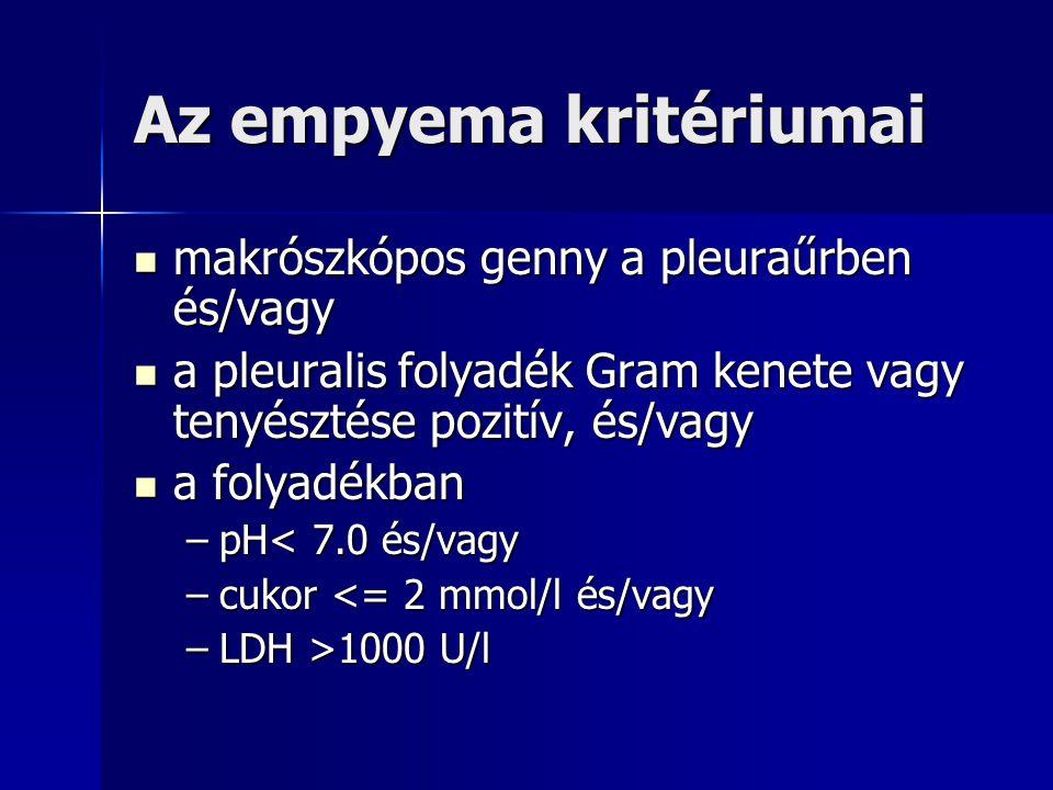 Az empyema kritériumai makrószkópos genny a pleuraűrben és/vagy makrószkópos genny a pleuraűrben és/vagy a pleuralis folyadék Gram kenete vagy tenyész