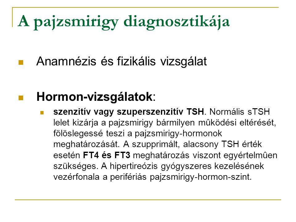 A pajzsmirigy diagnosztikája Anamnézis és fizikális vizsgálat Hormon-vizsgálatok: szenzitív vagy szuperszenzitív TSH. Normális sTSH lelet kizárja a pa