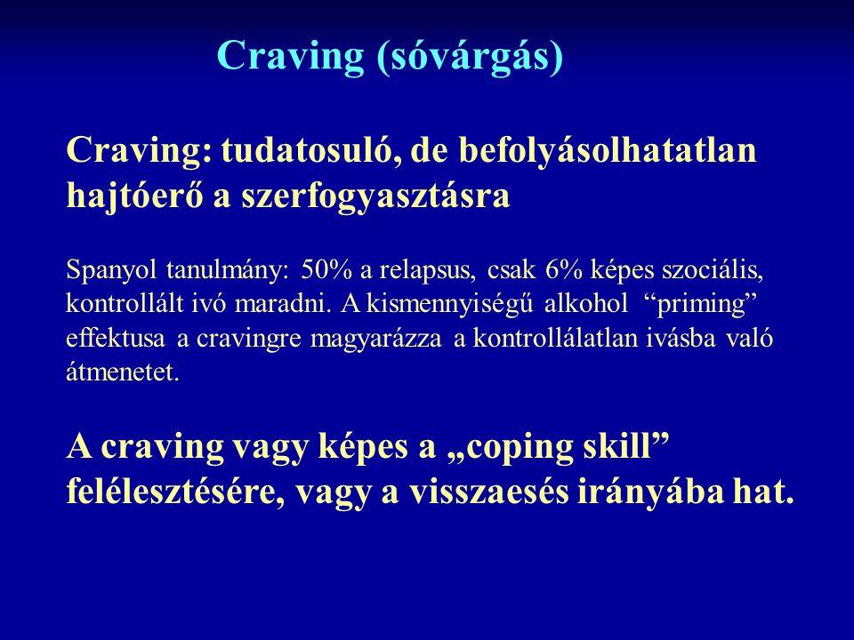 Craving (sóvárgás) Craving: tudatosuló, de befolyásolhatatlan hajtóerő a szerfogyasztásra Spanyol tanulmány: 50% a relapsus, csak 6% képes szociális, kontrollált ivó maradni.