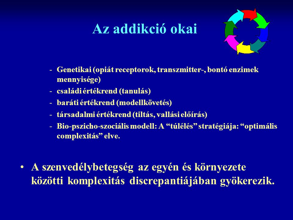 Az addikció okai -Genetikai (opiát receptorok, transzmitter-, bontó enzimek mennyisége) -családi értékrend (tanulás) -baráti értékrend (modellkövetés) -társadalmi értékrend (tiltás, vallási előírás) -Bio-pszicho-szociális modell: A túlélés stratégiája: optimális complexitás elve.