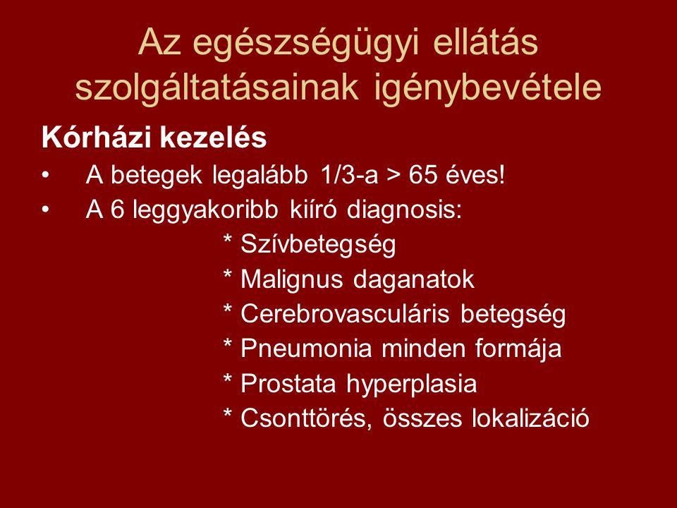 Az egészségügyi ellátás szolgáltatásainak igénybevétele Kórházi kezelés A betegek legalább 1/3-a > 65 éves! A 6 leggyakoribb kiíró diagnosis: * Szívbe
