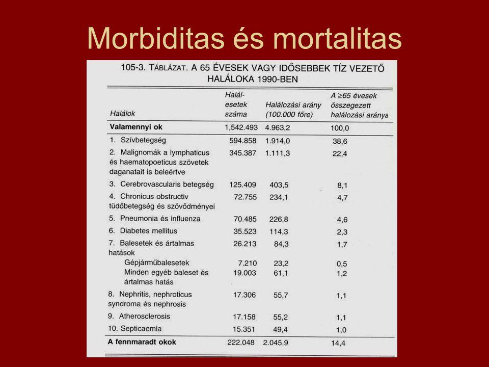 Morbiditas és mortalitas