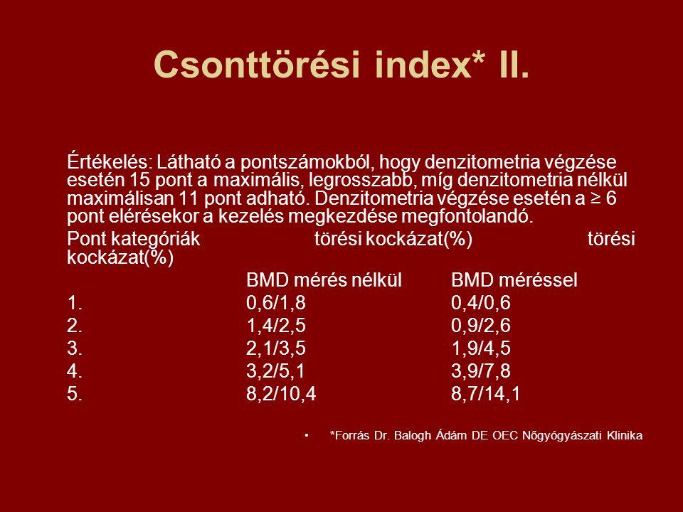 Csonttörési index* II. Értékelés: Látható a pontszámokból, hogy denzitometria végzése esetén 15 pont a maximális, legrosszabb, míg denzitometria nélkü