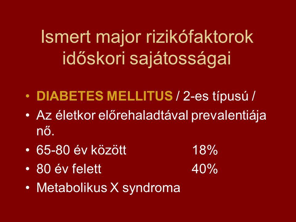 Ismert major rizikófaktorok időskori sajátosságai DIABETES MELLITUS / 2-es típusú / Az életkor előrehaladtával prevalentiája nő. 65-80 év között 18% 8