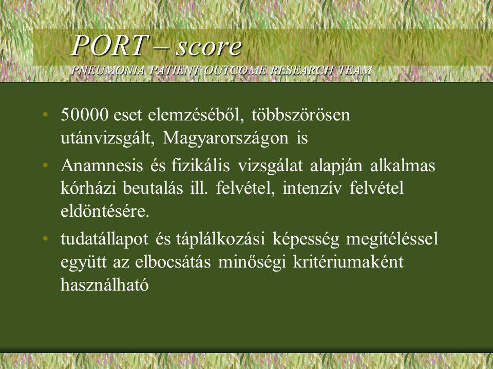 PORT – score PNEUMONIA PATIENT OUTCOME RESEARCH TEAM 50000 eset elemzéséből, többszörösen utánvizsgált, Magyarországon is Anamnesis és fizikális vizsg