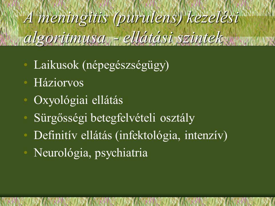 A meningitis (purulens) kezelési algoritmusa - ellátási szintek Laikusok (népegészségügy) Háziorvos Oxyológiai ellátás Sürgősségi betegfelvételi osztá