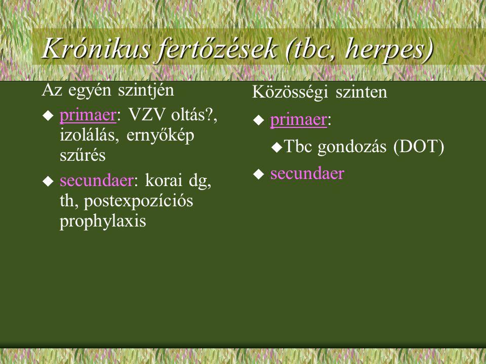 Az egyén szintjén  primaer: VZV oltás?, izolálás, ernyőkép szűrés  secundaer: korai dg, th, postexpozíciós prophylaxis Közösségi szinten  primaer: