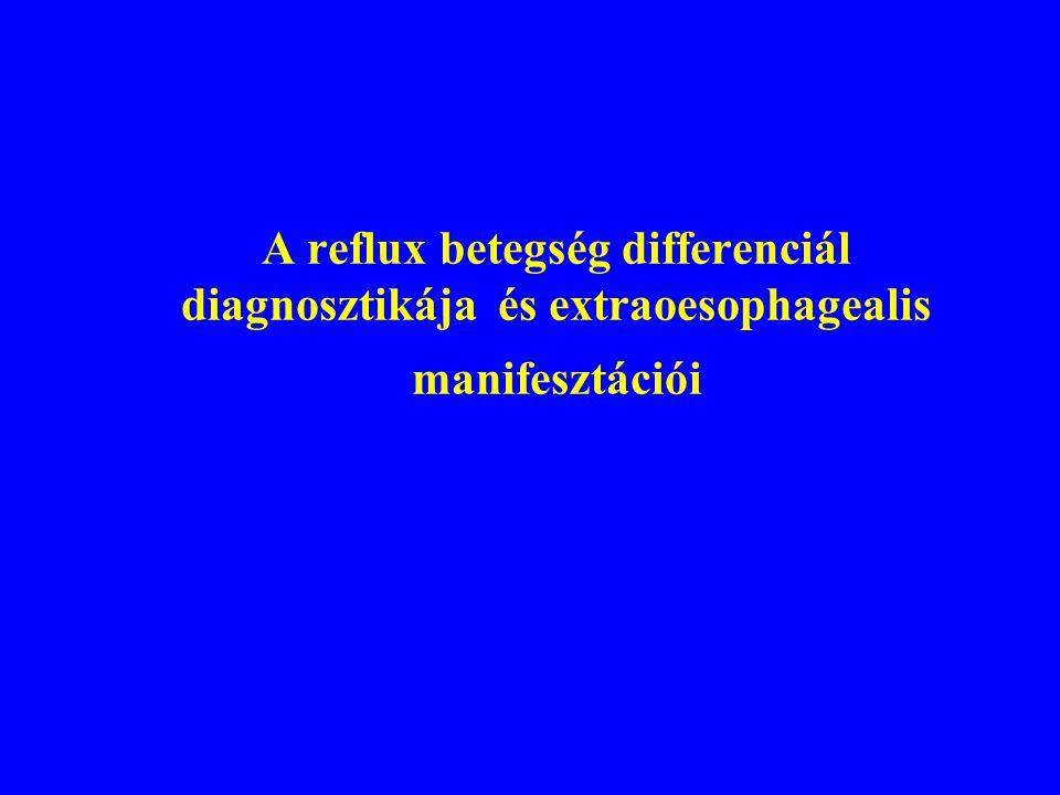 A reflux betegség differenciál diagnosztikája és extraoesophagealis manifesztációi