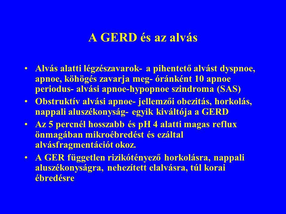 A GERD és az alvás Alvás alatti légzészavarok- a pihentető alvást dyspnoe, apnoe, köhögés zavarja meg- óránként 10 apnoe periodus- alvási apnoe-hypopnoe szindroma (SAS) Obstruktív alvási apnoe- jellemzői obezitás, horkolás, nappali aluszékonyság- egyik kiváltója a GERD Az 5 percnél hosszabb és pH 4 alatti magas reflux önmagában mikroébredést és ezáltal alvásfragmentációt okoz.