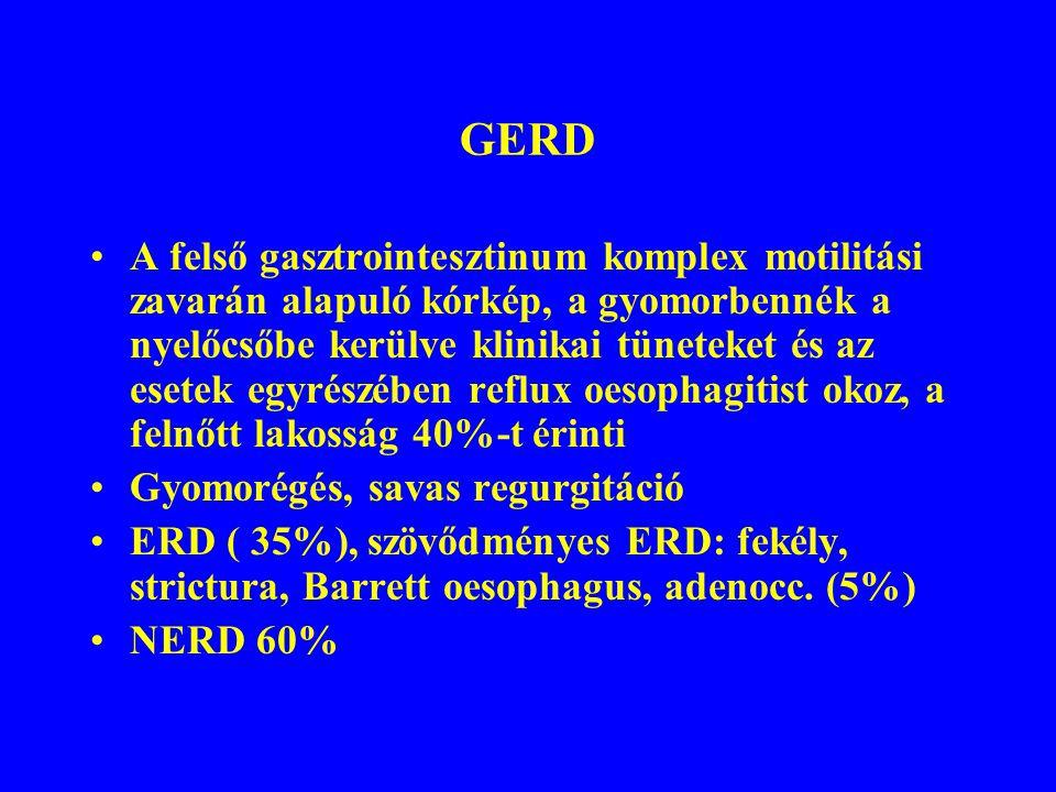 GERD A felső gasztrointesztinum komplex motilitási zavarán alapuló kórkép, a gyomorbennék a nyelőcsőbe kerülve klinikai tüneteket és az esetek egyrészében reflux oesophagitist okoz, a felnőtt lakosság 40%-t érinti Gyomorégés, savas regurgitáció ERD ( 35%), szövődményes ERD: fekély, strictura, Barrett oesophagus, adenocc.